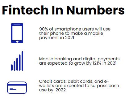 fintech credit cards