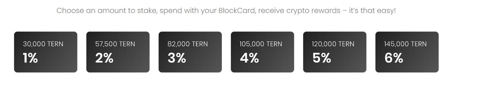 blockcard rewards