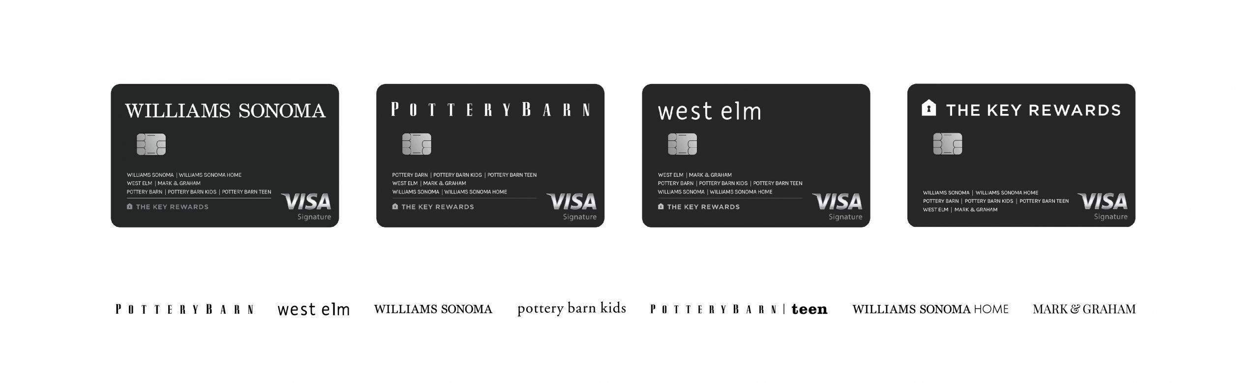 key rewards visa card designs