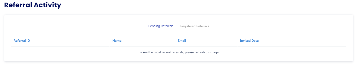 track your referrals in bestcards