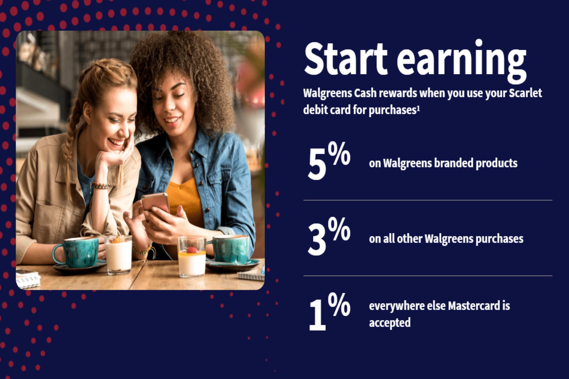 new myWalgreens Scarlet Mastercard debit card